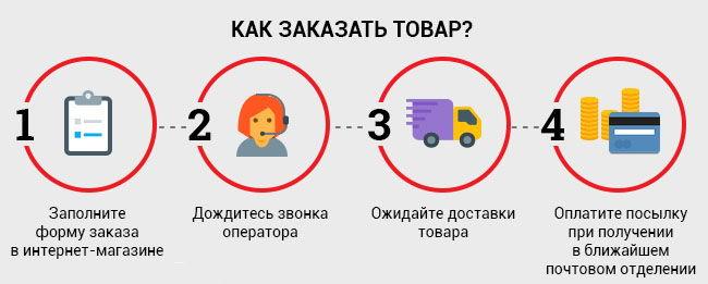 Инструкция для заказа средства