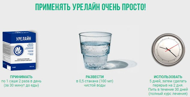 инструкция о применении препарата