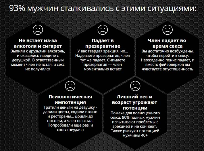 Инфографика о показаниях к применению средства