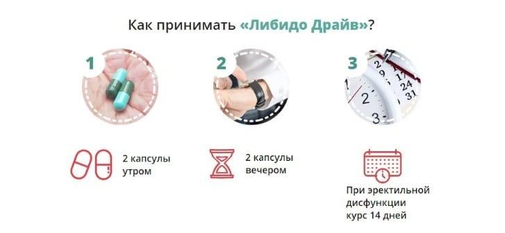 Инструкция об использовании средства средства