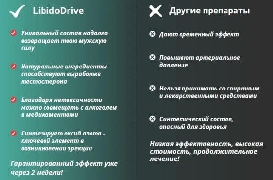 Результаты действия Либидо Драйв в сравнении с другими средствами